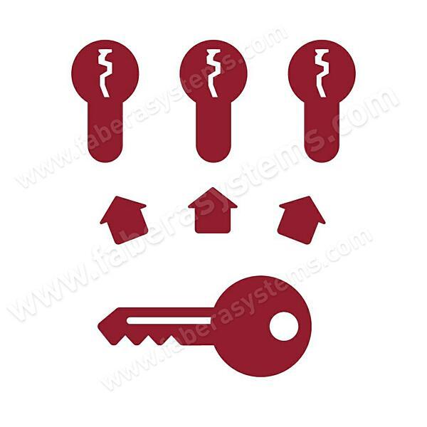 Úprava vložky FAB 1000 na jeden klíč