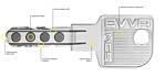 Systém generálního klíče EVVA MCS